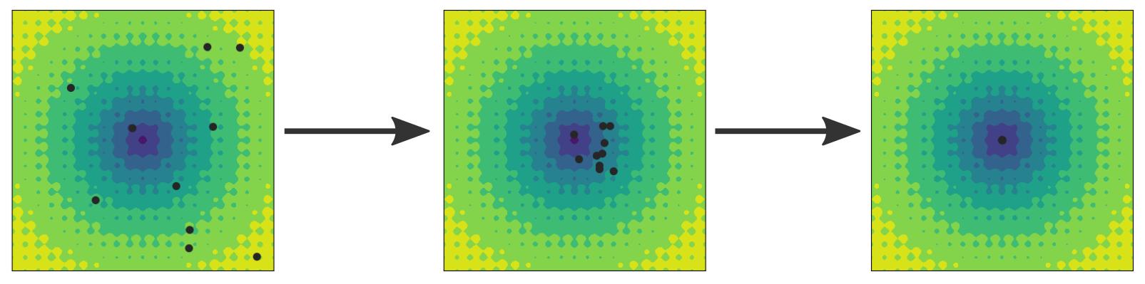 Particle Swarm Optimization — PyRETIS